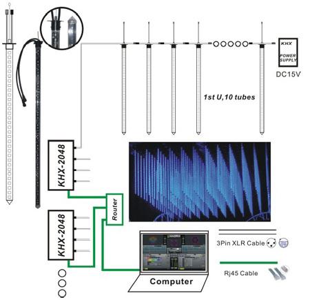 KHX LED 3D TUBES