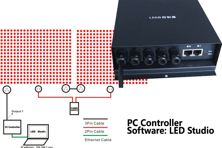 PC Control version